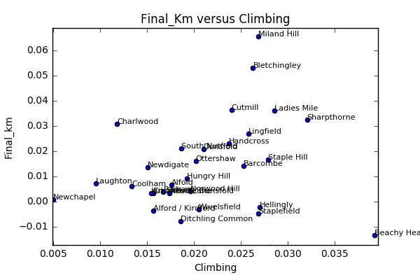 Climb_final